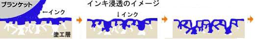 09dry_down01_520x82